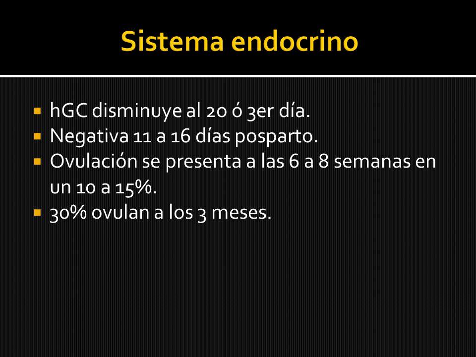 Sistema endocrino hGC disminuye al 2o ó 3er día.