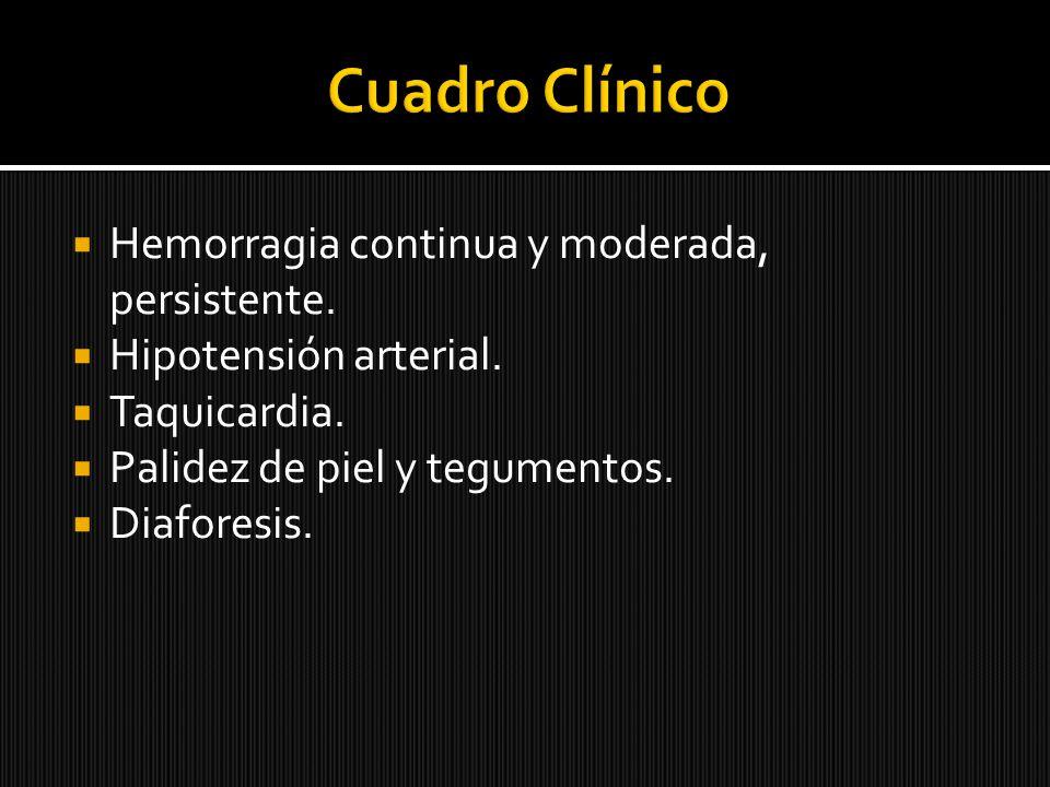 Cuadro Clínico Hemorragia continua y moderada, persistente.