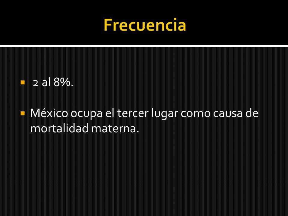 Frecuencia 2 al 8%. México ocupa el tercer lugar como causa de mortalidad materna.