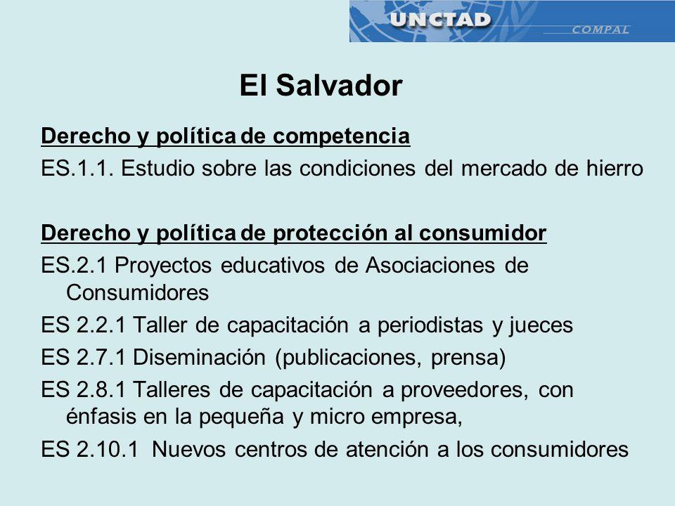 El Salvador Derecho y política de competencia