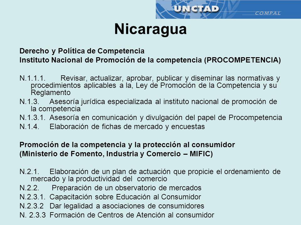 Derecho y Política de Competencia
