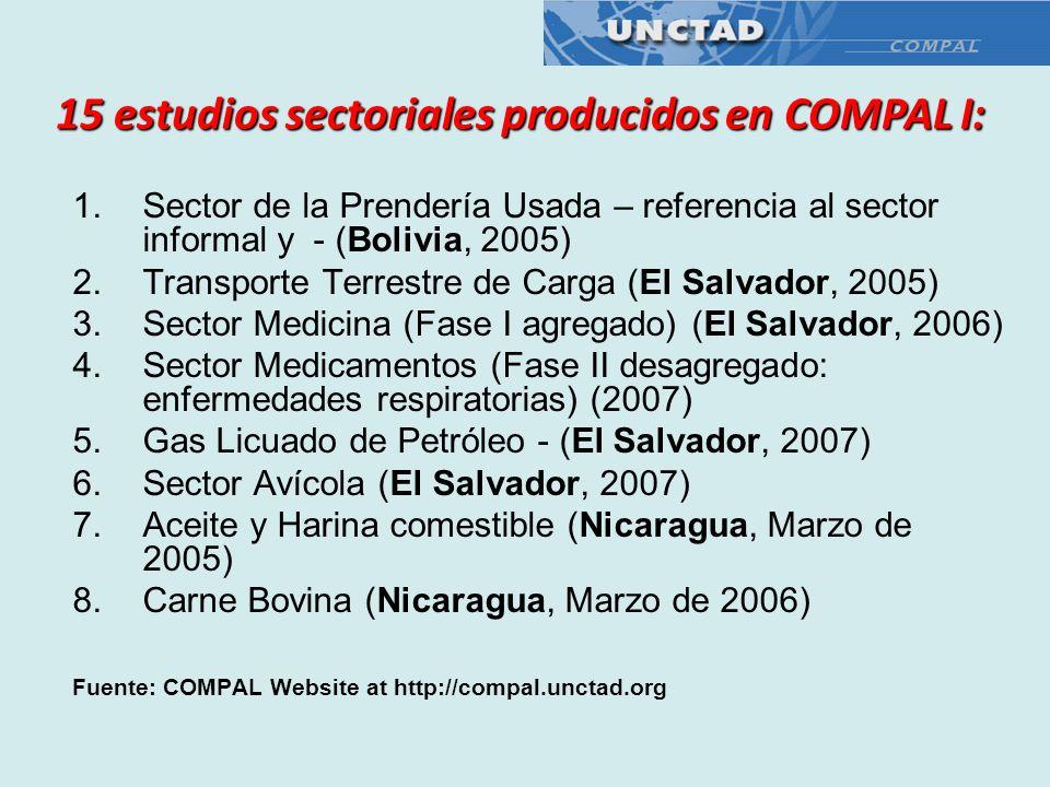15 estudios sectoriales producidos en COMPAL I: