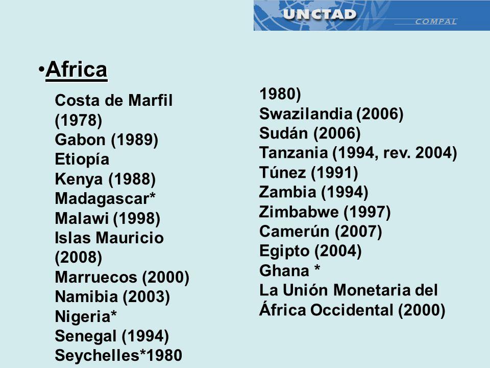 Africa 1980) Costa de Marfil (1978) Swazilandia (2006) Sudán (2006)