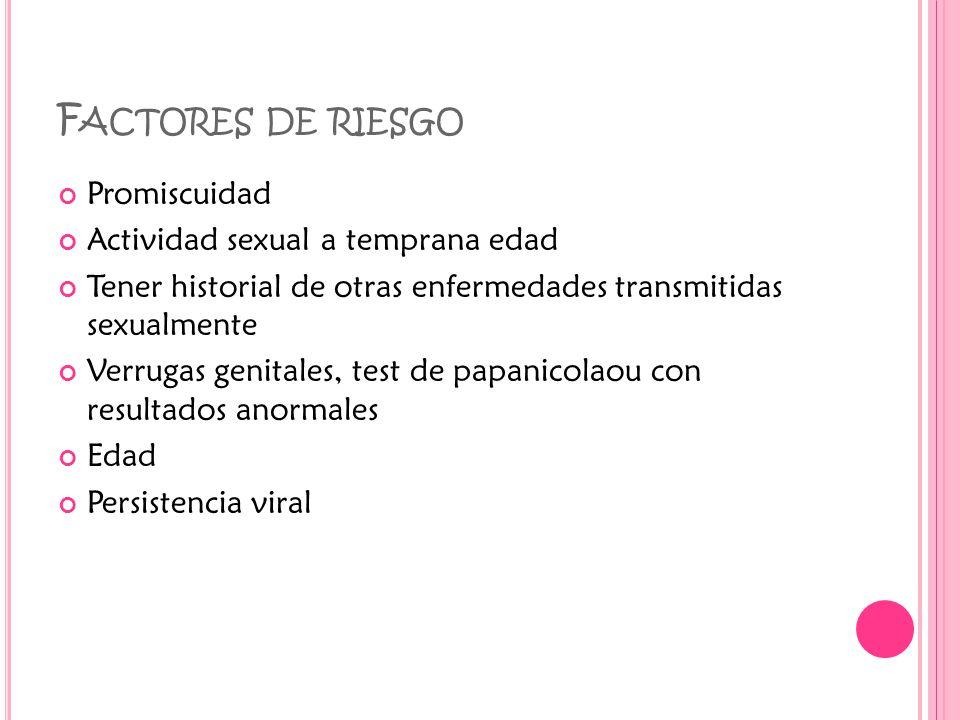 Factores de riesgo Promiscuidad Actividad sexual a temprana edad
