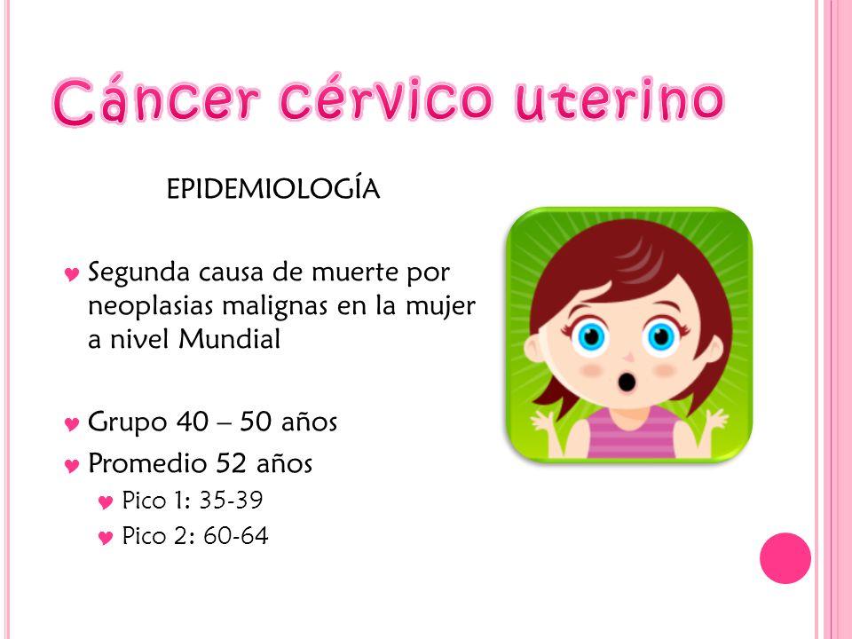 Cáncer cérvico uterino