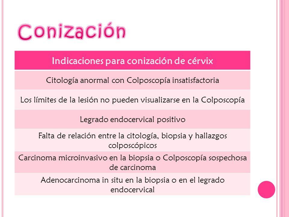 Indicaciones para conización de cérvix