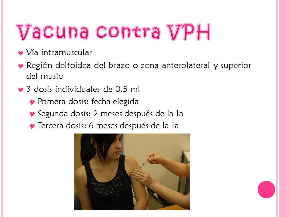Vacuna contra VPH Vía intramuscular