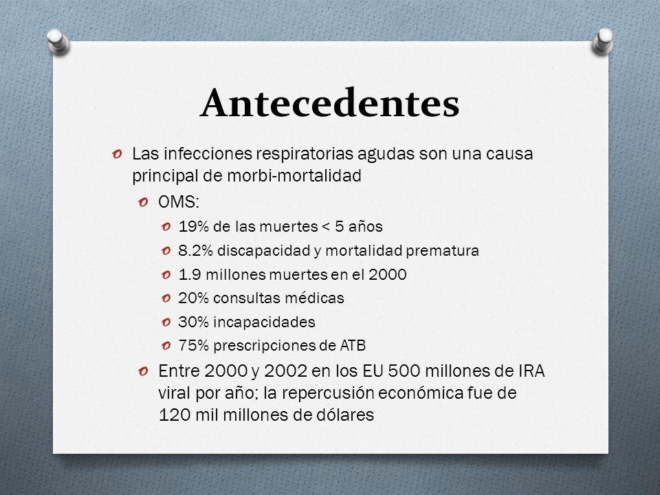 Antecedentes Las infecciones respiratorias agudas son una causa principal de morbi-mortalidad. OMS: