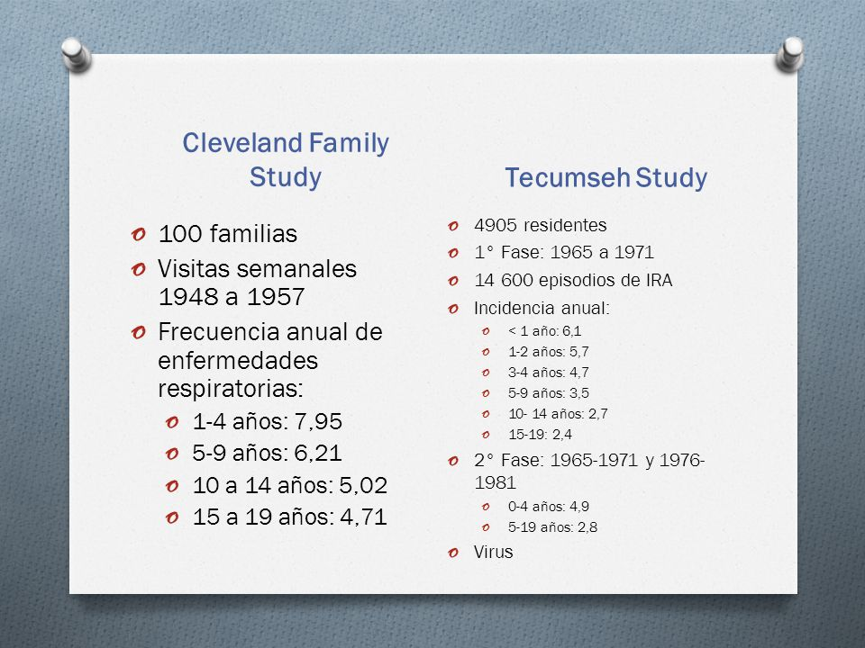 Cleveland Family Study