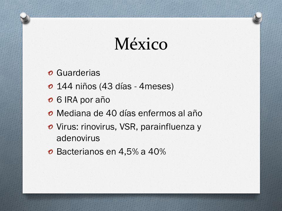 México Guarderias 144 niños (43 días - 4meses) 6 IRA por año