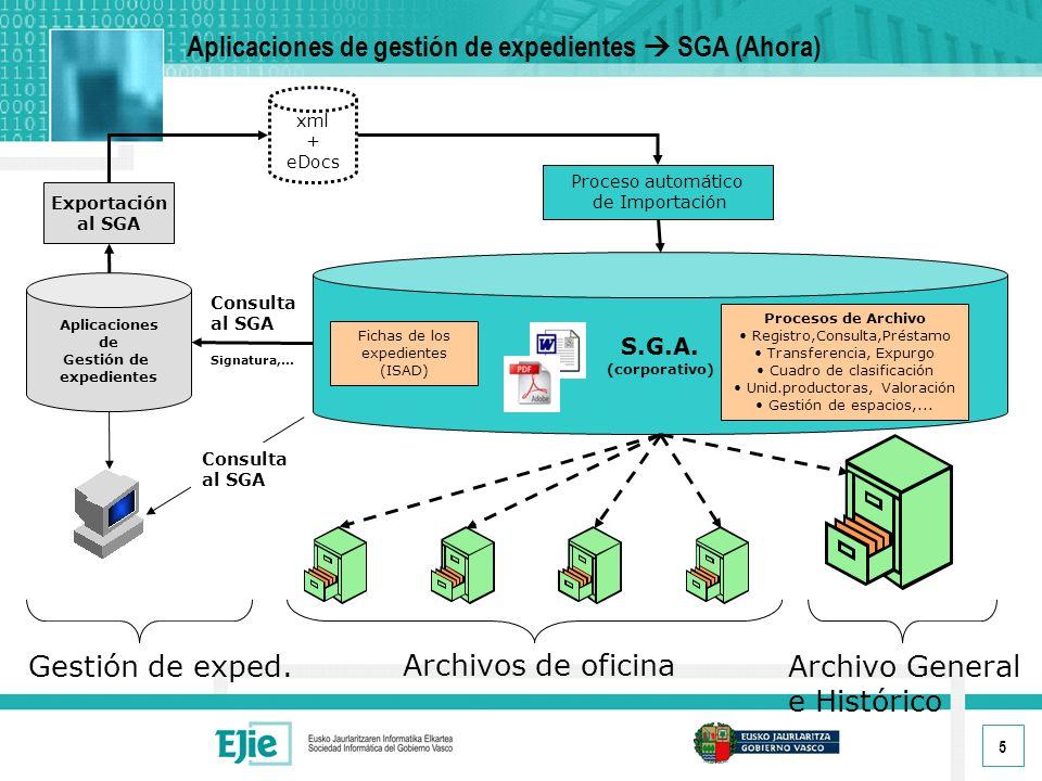 Aplicaciones de gestión de expedientes  SGA (Ahora)