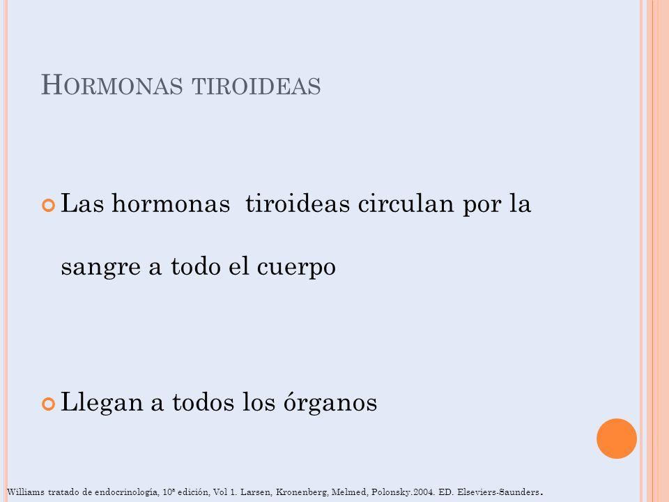 Hormonas tiroideas Las hormonas tiroideas circulan por la sangre a todo el cuerpo. Llegan a todos los órganos.