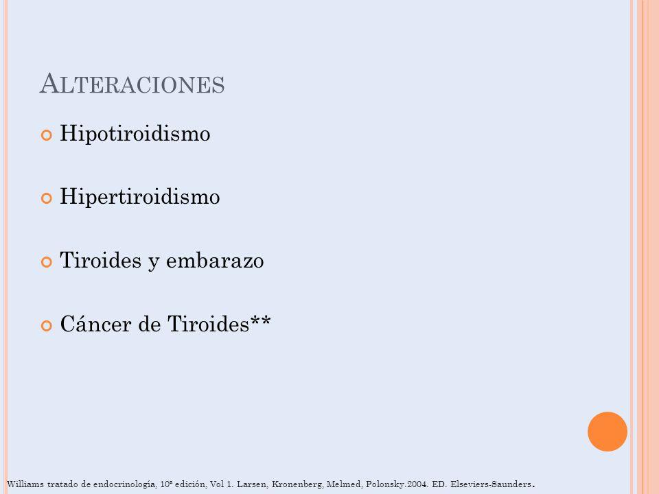 Alteraciones Hipotiroidismo Hipertiroidismo Tiroides y embarazo