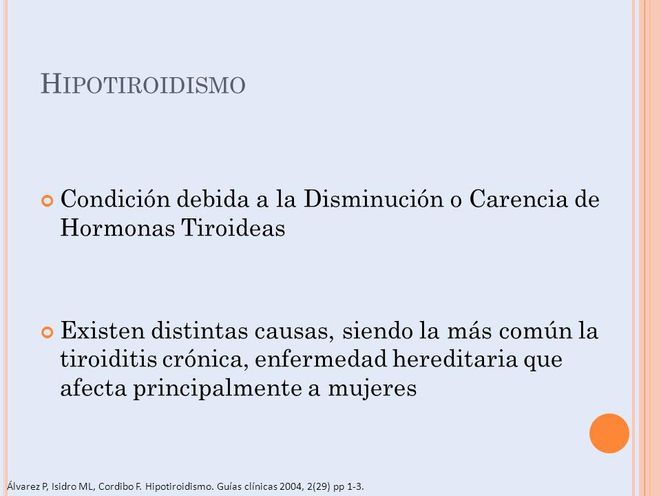 Hipotiroidismo Condición debida a la Disminución o Carencia de Hormonas Tiroideas.