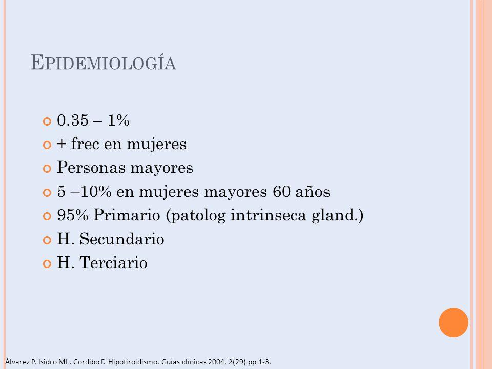 Epidemiología 0.35 – 1% + frec en mujeres Personas mayores