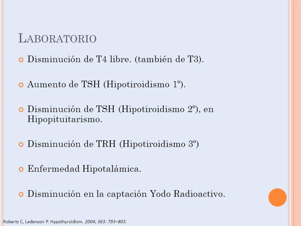 Laboratorio Disminución de T4 libre. (también de T3).