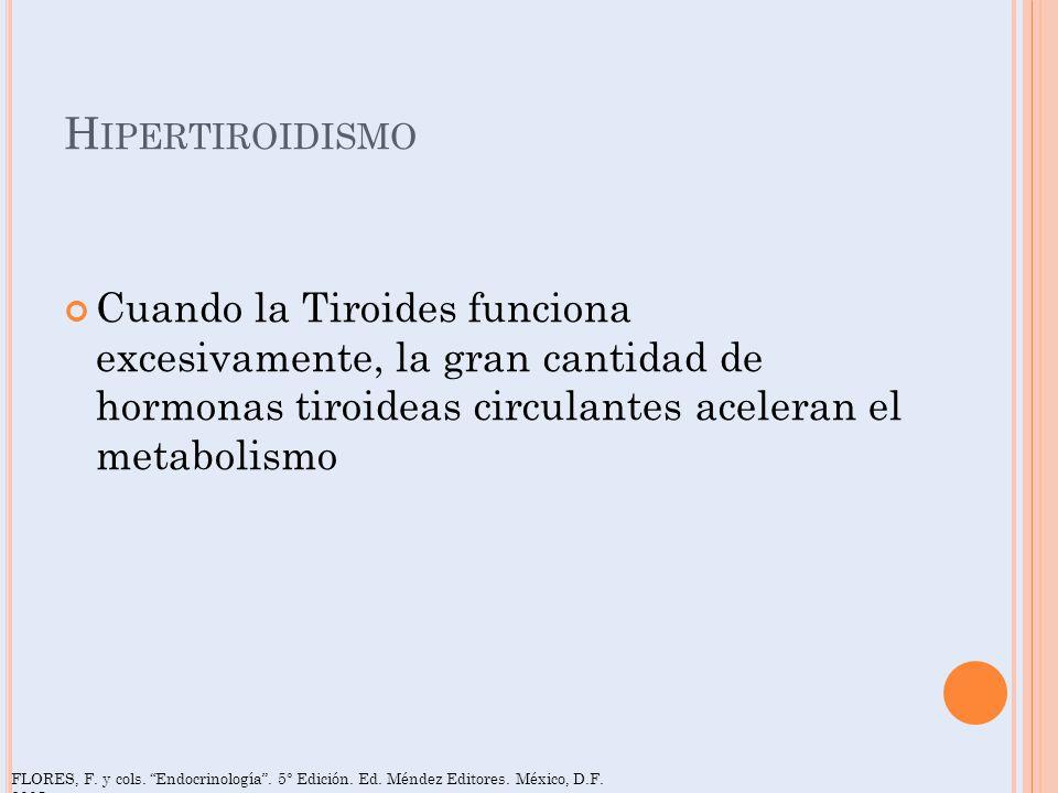 Hipertiroidismo Cuando la Tiroides funciona excesivamente, la gran cantidad de hormonas tiroideas circulantes aceleran el metabolismo.
