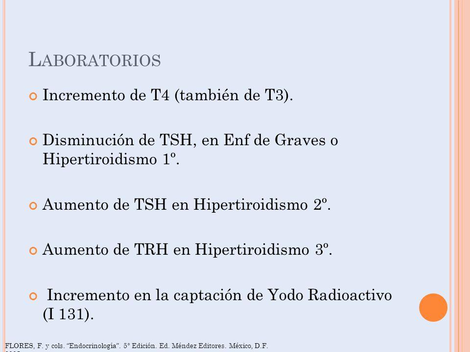 Laboratorios Incremento de T4 (también de T3).