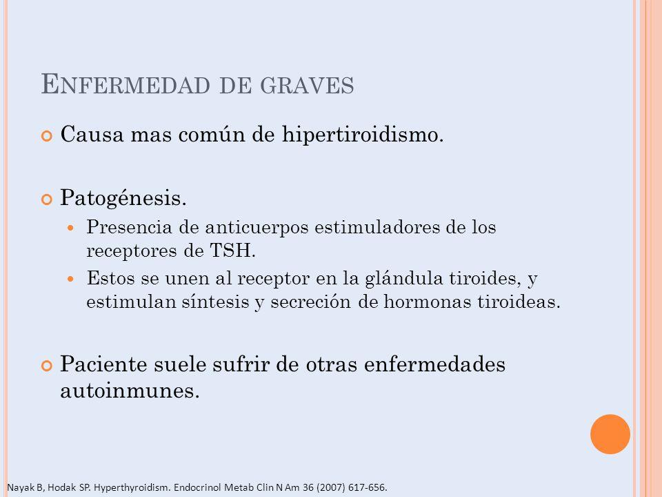 Enfermedad de graves Causa mas común de hipertiroidismo. Patogénesis.