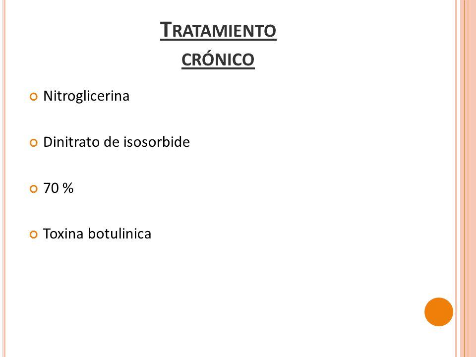 Tratamiento crónico Nitroglicerina Dinitrato de isosorbide 70 %