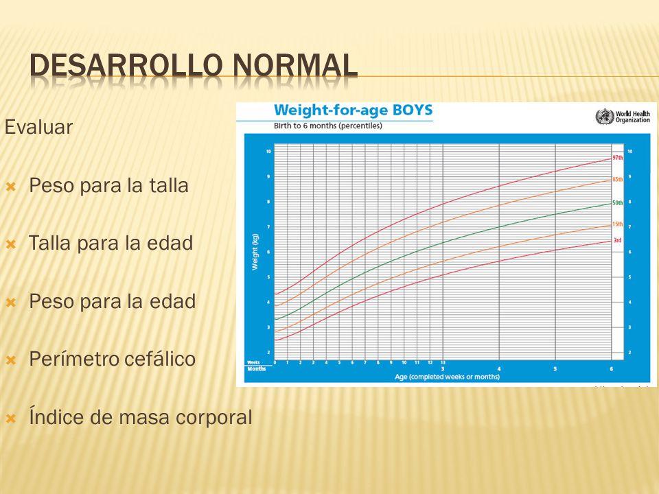 Desarrollo normal Evaluar Peso para la talla Talla para la edad