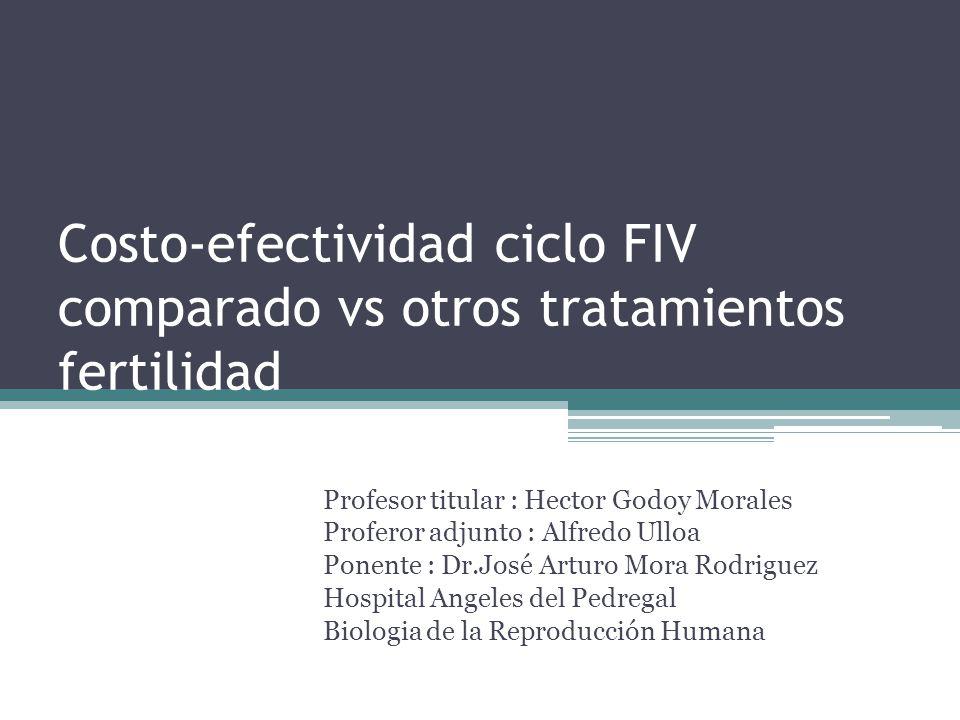 Costo-efectividad ciclo FIV comparado vs otros tratamientos fertilidad