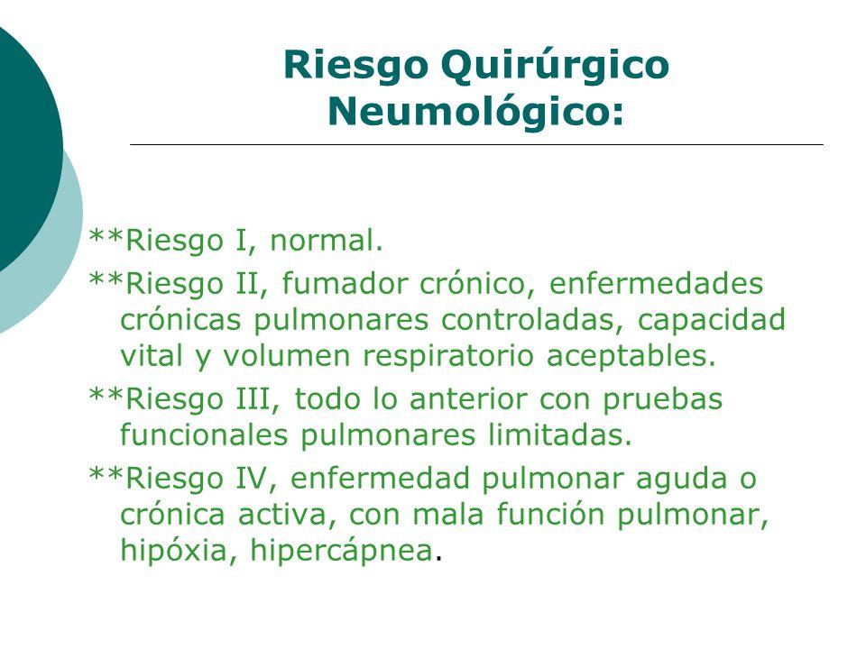 Riesgo Quirúrgico Neumológico:
