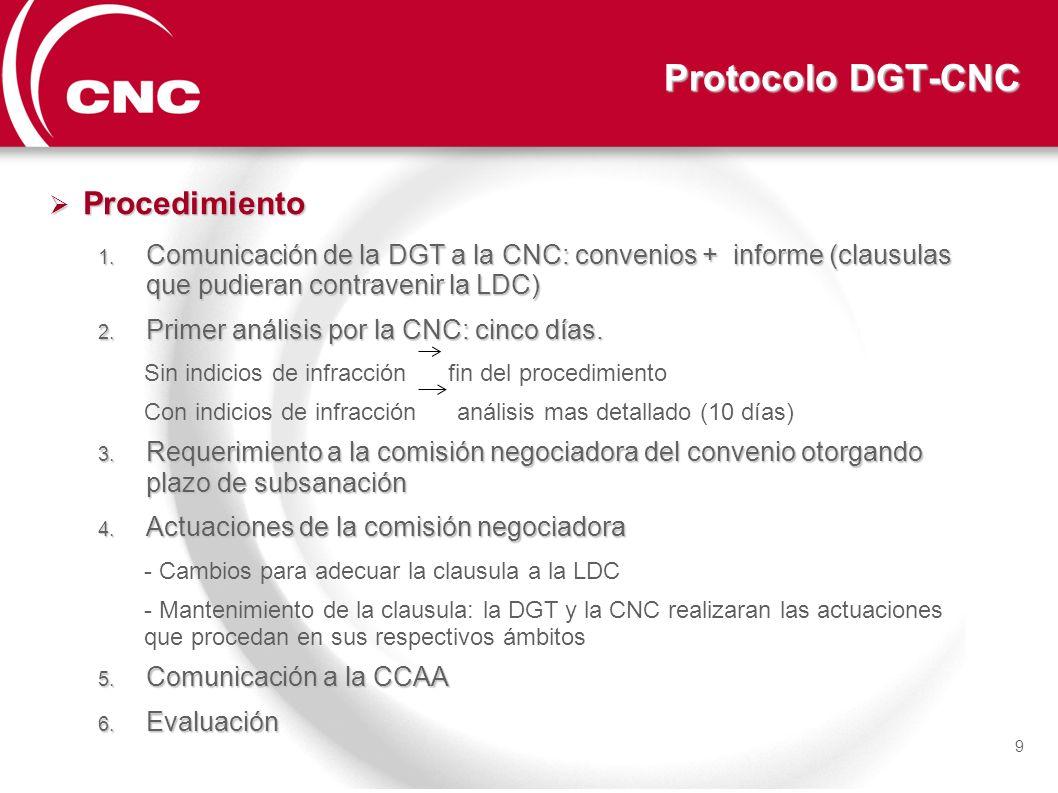 Protocolo DGT-CNC Procedimiento