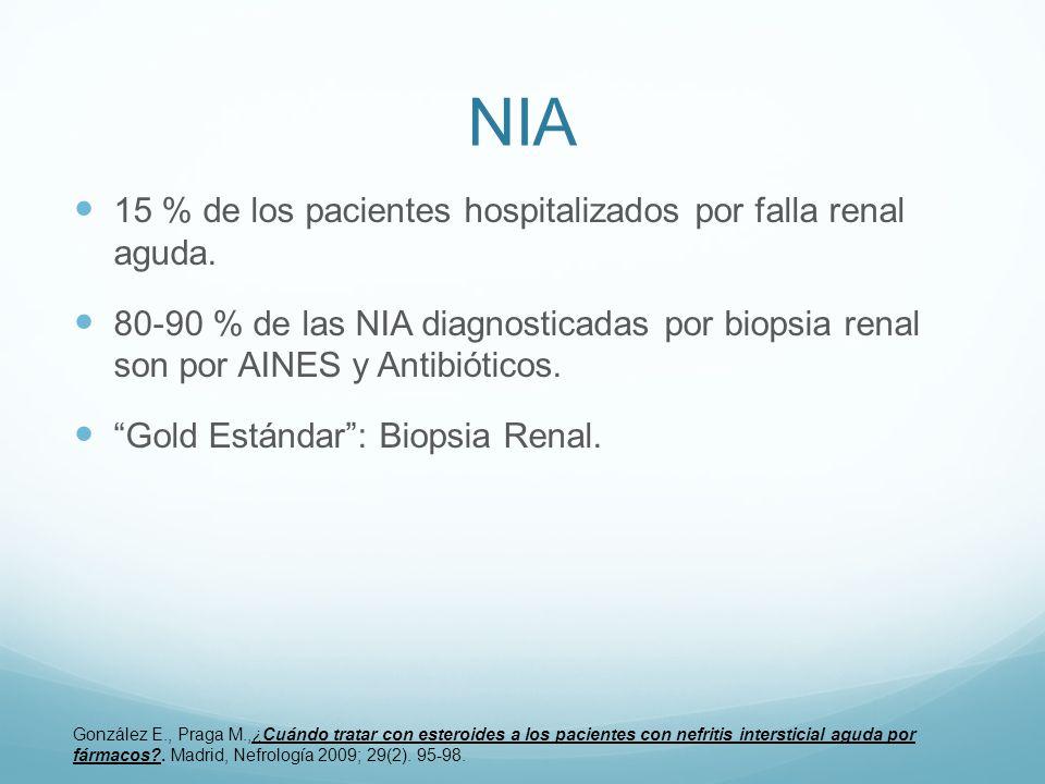 NIA 15 % de los pacientes hospitalizados por falla renal aguda.