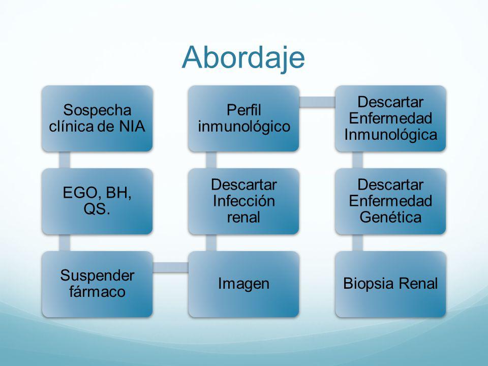 Abordaje Sospecha clínica de NIA EGO, BH, QS. Suspender fármaco Imagen