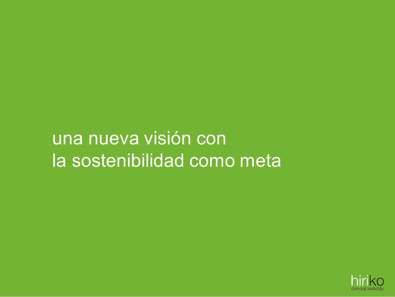 una nueva visión con la sostenibilidad como meta