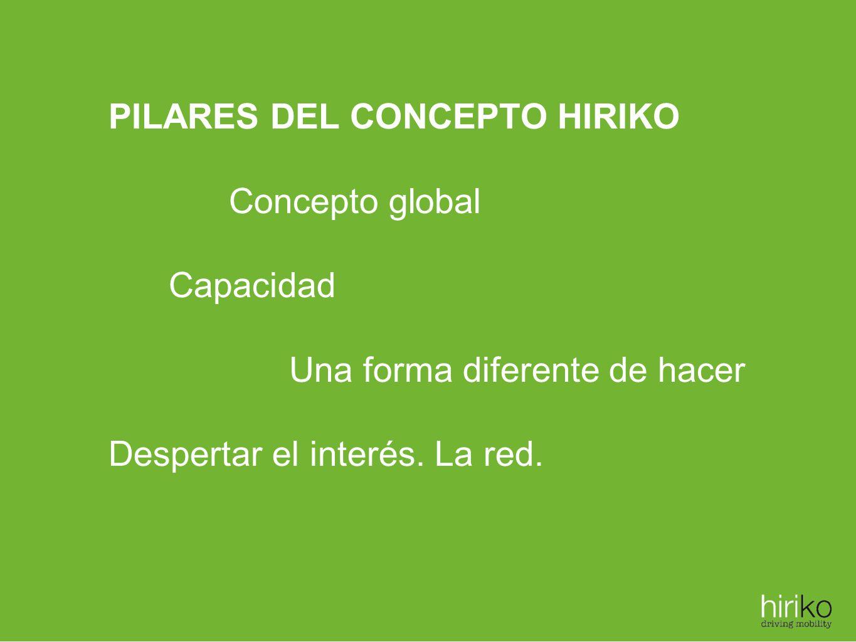 PILARES DEL CONCEPTO HIRIKO