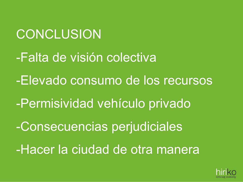 CONCLUSION -Falta de visión colectiva. -Elevado consumo de los recursos. -Permisividad vehículo privado.