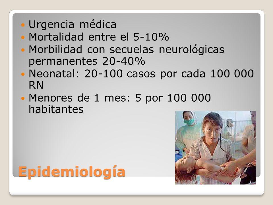 Epidemiología Urgencia médica Mortalidad entre el 5-10%