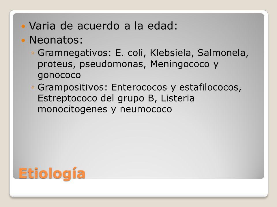 Etiología Varia de acuerdo a la edad: Neonatos:
