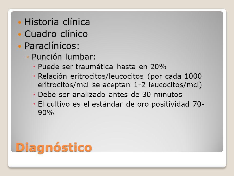 Diagnóstico Historia clínica Cuadro clínico Paraclínicos: