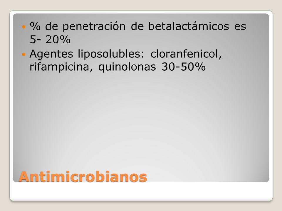 Antimicrobianos % de penetración de betalactámicos es 5- 20%