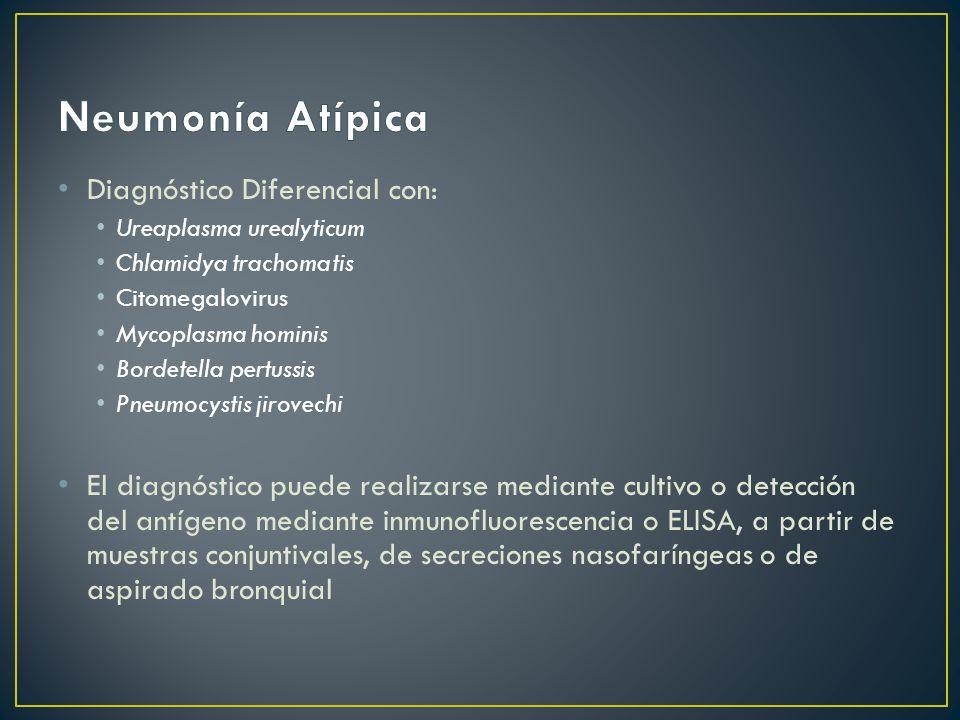 Neumonía Atípica Diagnóstico Diferencial con: