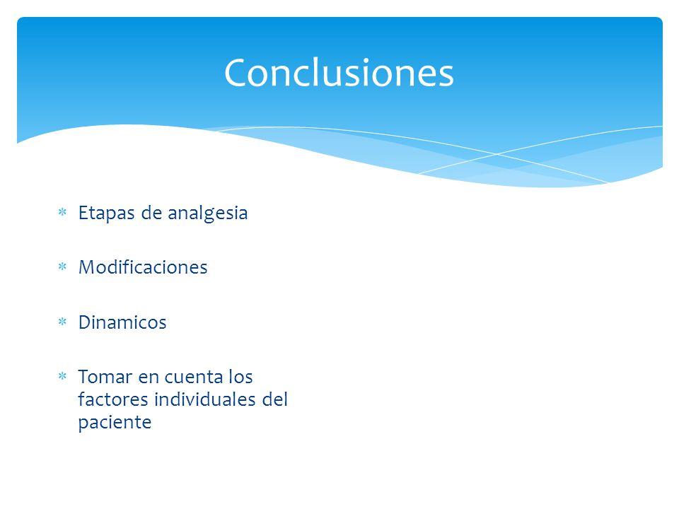Conclusiones Etapas de analgesia Modificaciones Dinamicos