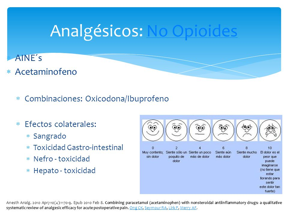 Analgésicos: No Opioides