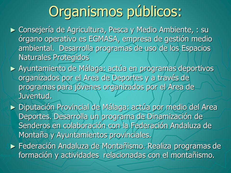Organismos públicos:
