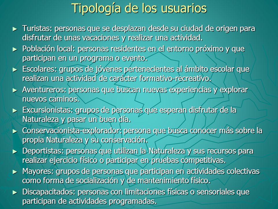 Tipología de los usuarios