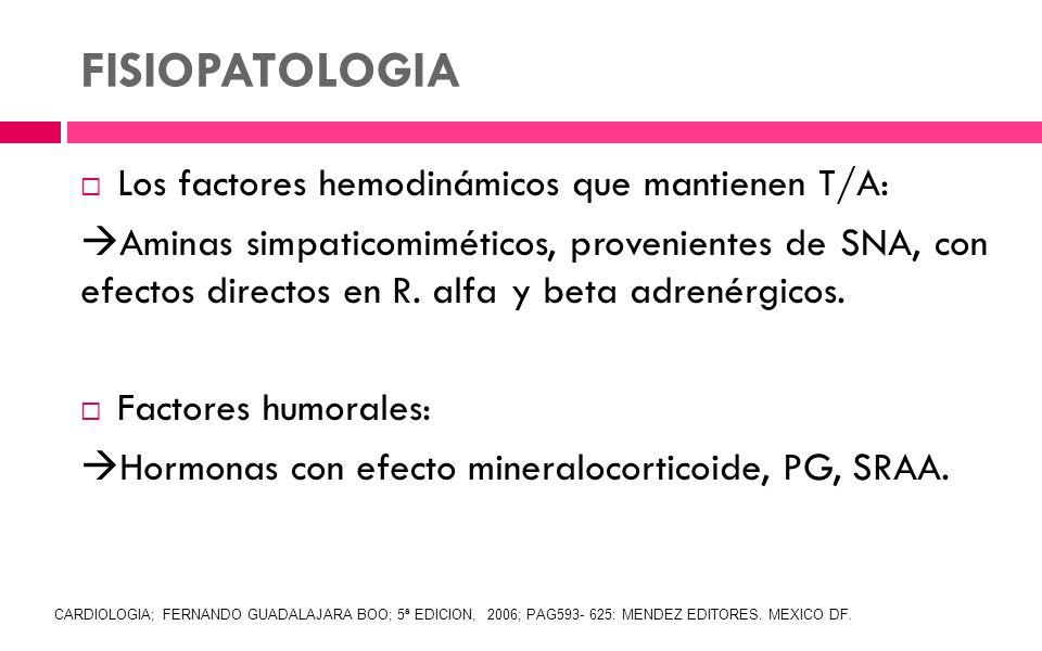 FISIOPATOLOGIA Los factores hemodinámicos que mantienen T/A:
