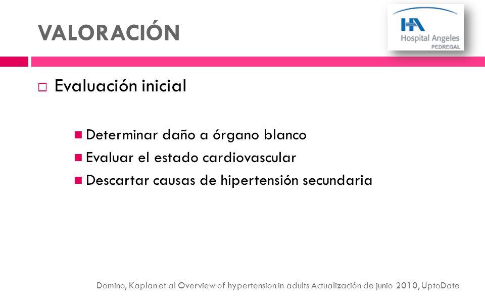 VALORACIÓN Evaluación inicial Determinar daño a órgano blanco