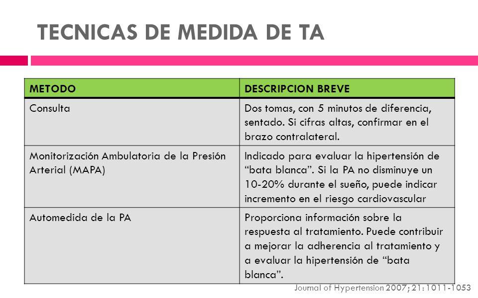 TECNICAS DE MEDIDA DE TA