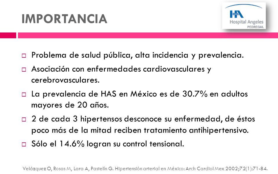 IMPORTANCIA Problema de salud pública, alta incidencia y prevalencia.