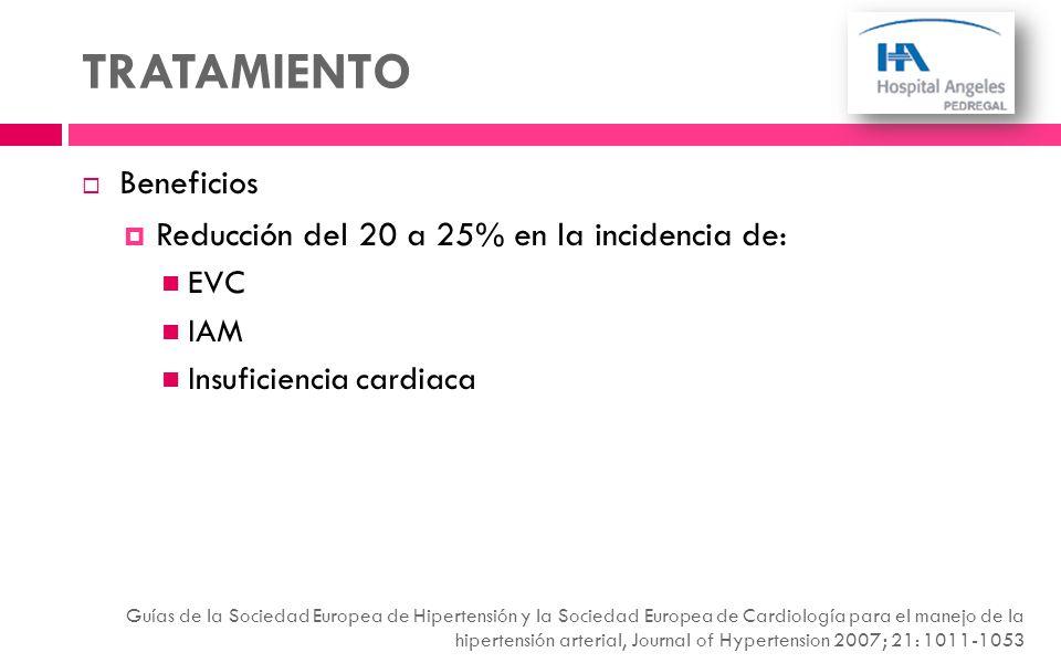TRATAMIENTO Beneficios Reducción del 20 a 25% en la incidencia de: EVC