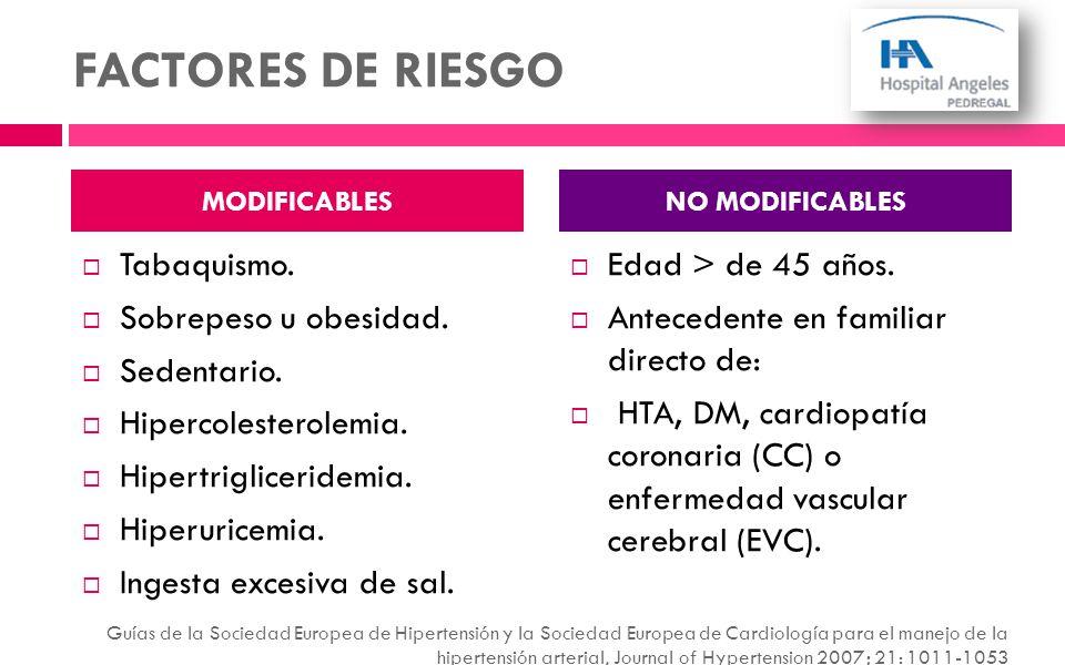 FACTORES DE RIESGO Tabaquismo. Sobrepeso u obesidad. Sedentario.