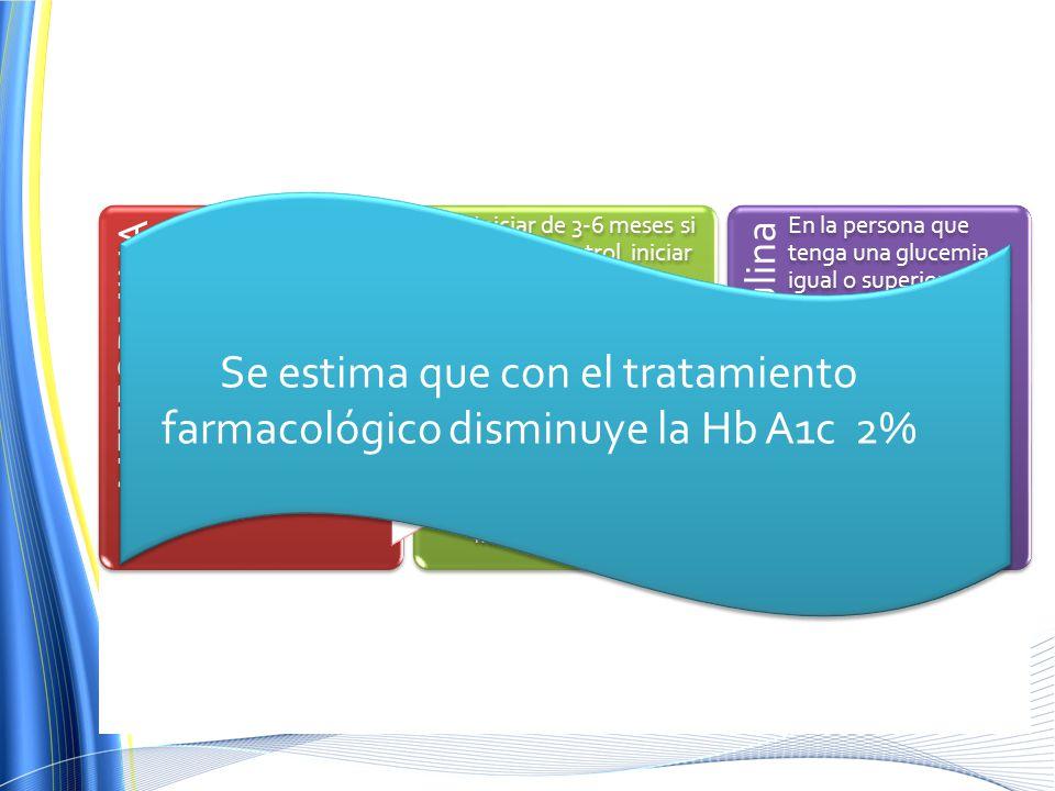 Se estima que con el tratamiento farmacológico disminuye la Hb A1c 2%