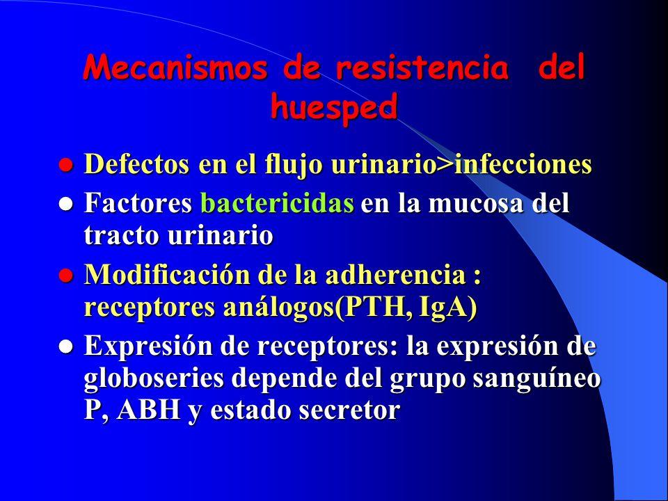 Mecanismos de resistencia del huesped